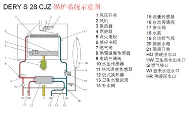 壁挂炉|热水器|采暖热水炉|地暖